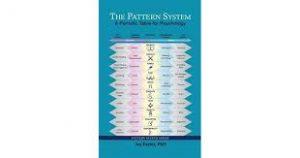 ifs pattern system